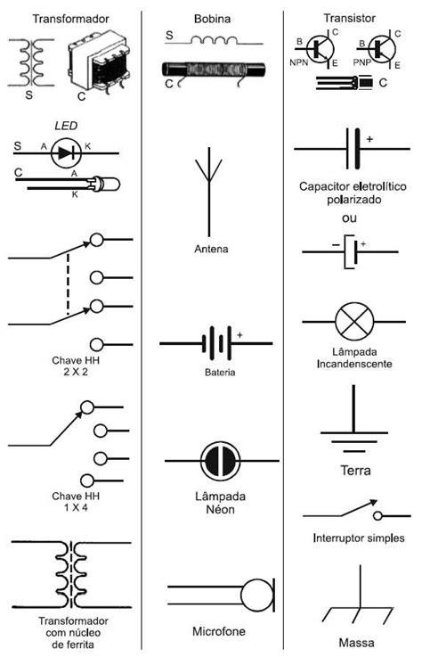 Simbolos de Componentes Eletro/Eletrônicos - LEIA SEMPRE
