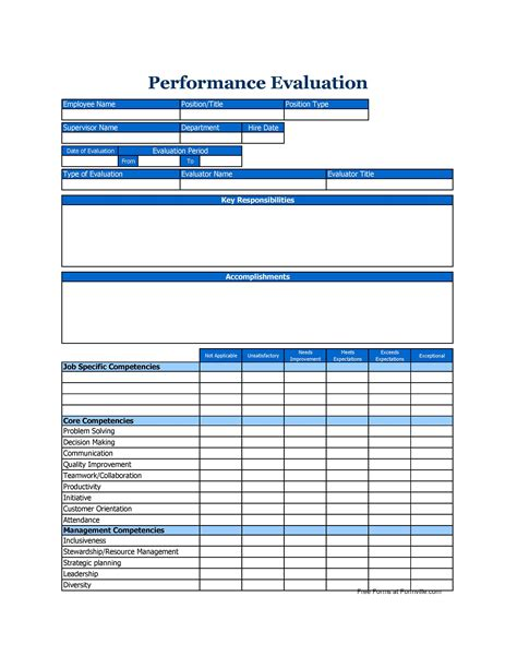 brilliant employee performance appraisal form for hr department