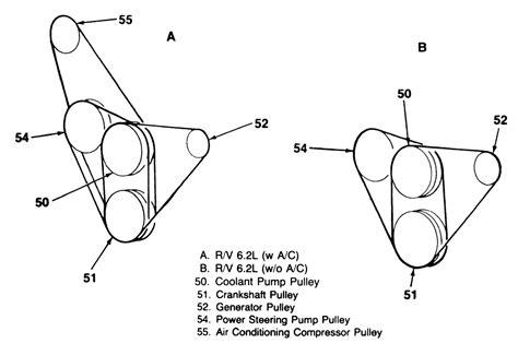 1996 jeep serpentine belt diagram 1996 jeep belt routing diagram 1996 free engine