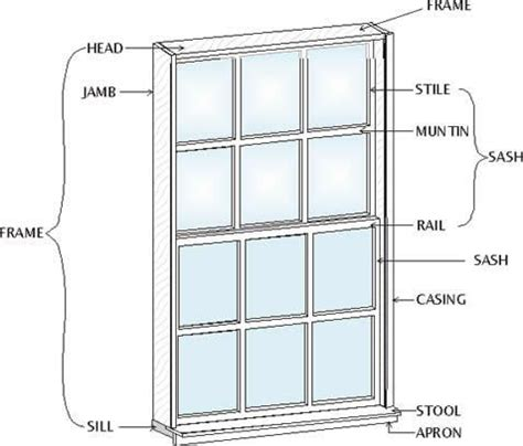 house windows parts house window parts pictures to pin on pinterest pinsdaddy