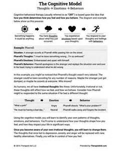 cognitive behavioral therapy worksheet photos getadating