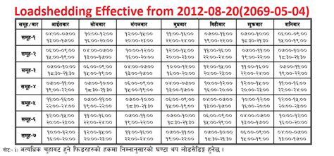 Pokhara Load Shedding Schedule by New Loadshedding Schedule In Nepal Nepali Information