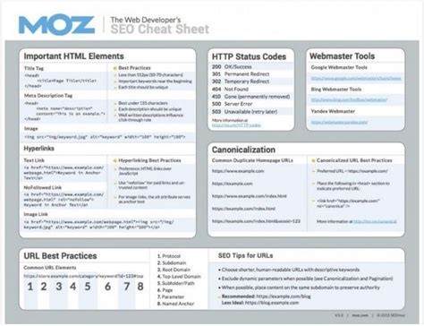 seo checklist template the ultimate sheet templatetoaster