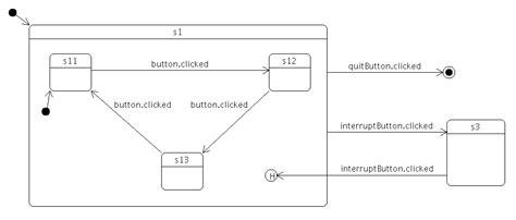 qml box layout the declarative state machine framework qt qml 5 10