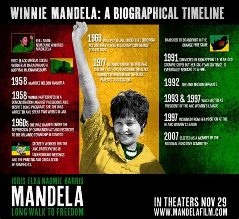 nelson mandela biography chronological order mandela learn the facts before you see the movie