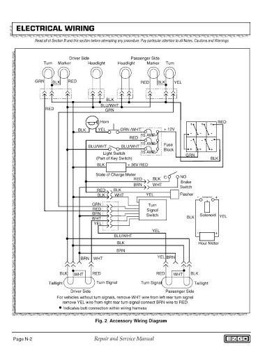 1998 ezgo wiring diagram submited images