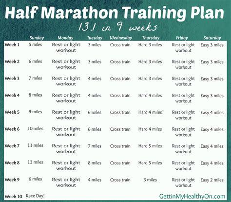To Half Marathon Plan by Half Marathon Plan Happy News