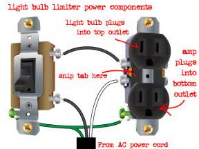 tools of the trade light bulb limiter doktor ross sewage