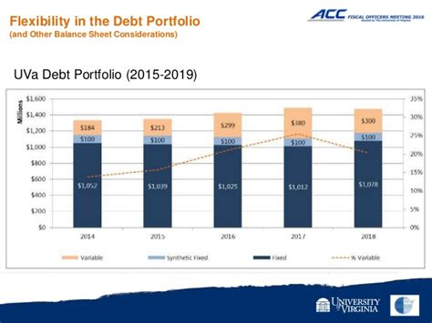 Debt Restructuring Template Uva Template Accv1