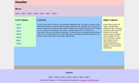 css layout header footer fixed catagory 5 layouts