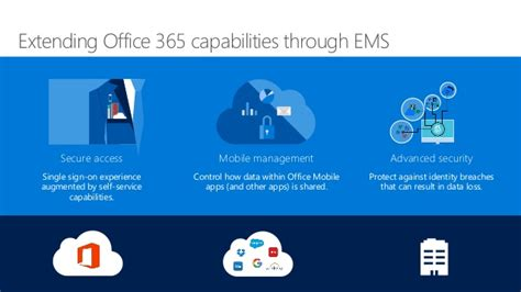 Office 365 Portal Ems Microsoft Ems And Office 365 Better Together