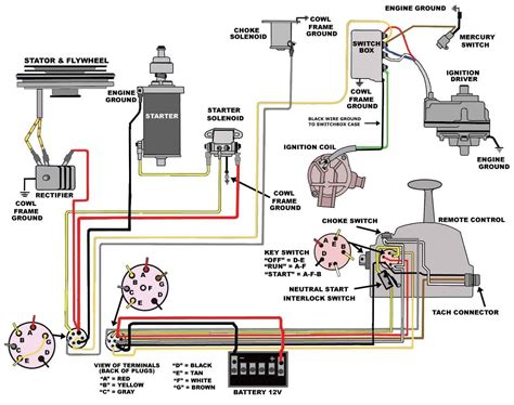 sea ray boat kill switch wiring diagrams for boat wiring library