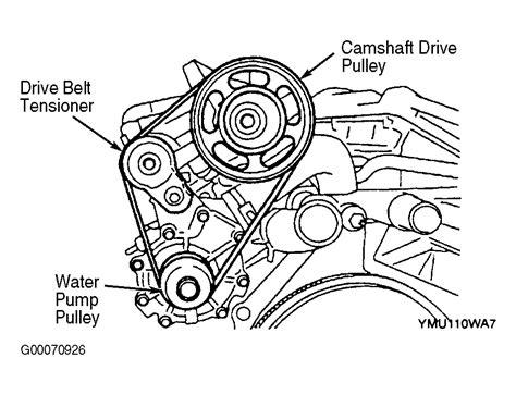 1995 mazda mpv 3 0 engine diagram wiring diagrams