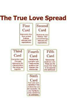 pin  tarot card spread