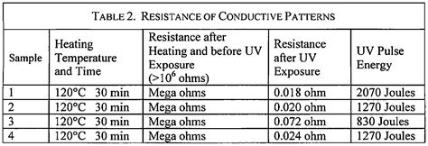 what is the point of a zero ohm resistor convert megaohms to ohms