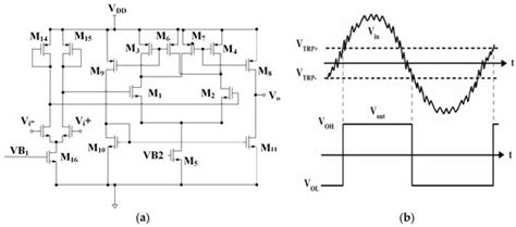 switched capacitor resistor noise switched capacitor resistor noise 28 images resistor voltage noise density 28 images