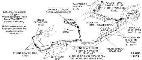 2000 silverado brake line diagram brake line diagram 2000 silverado images