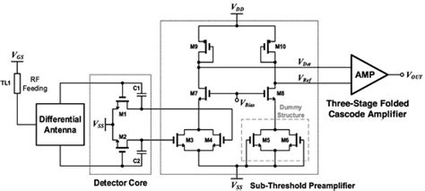 schottky diode thz detector terahertz detectors cmos schottky diodes 28 images advances in engineering electrical
