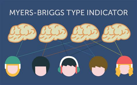 mbti test italiano rethinking the myers briggs test