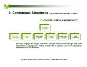 jct design and build contract 2011 variations the case for standard forms of construction contract