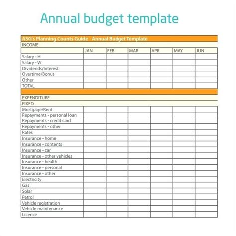 annual financial report template pta treasurer excel non profit