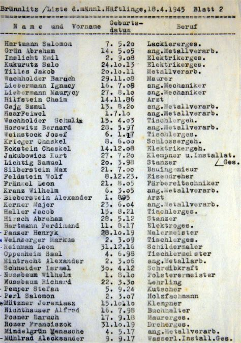 schindlers list wikipedia copy of schindler s list up for sale on ebay for 3