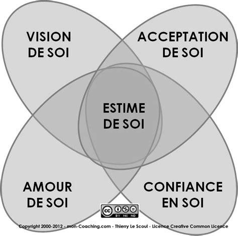 Amour De Soi Meme - dossier estime de soi grained herbaliste overblog com