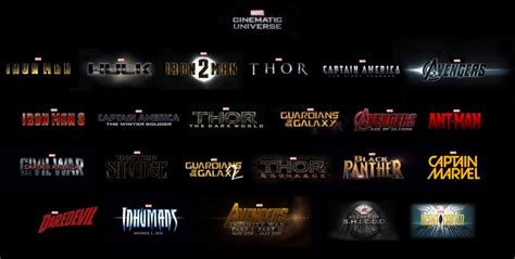 marvel film order 2016 marvel movies ranked 13 mcu movies listed from least to