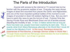 Essay Introductions Exles by Essay Introduction Topic Sentence Fresh Essays Www Apotheeksibilo Apotheek Sibilo