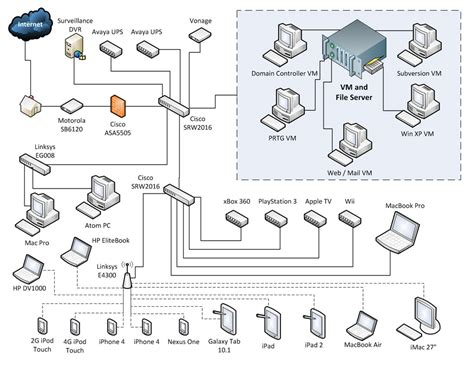 home office ethernet wiring diagram get free image about