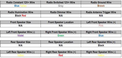 wiring diagram 2004 toyota rav4 radio wiring diagram