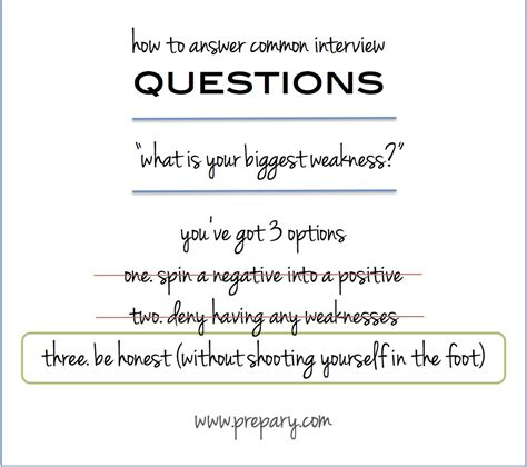 weakness resume resume weakness job interview weakness and strengths