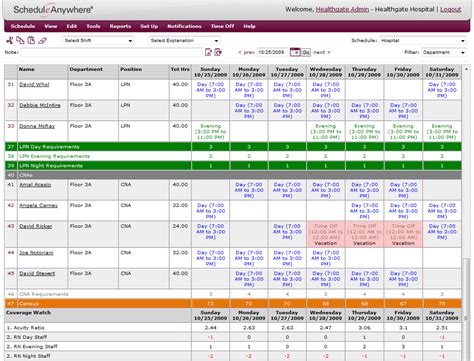 Home Depot Associate Work Schedule by Home Depot Associate Work Schedule Employee Schedule