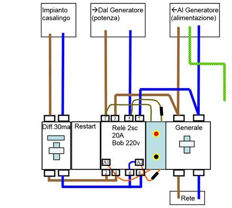 accensione di una lada da tre punti schema per collegare due lade rel 232 applicazioni
