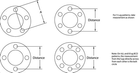 wheel bolt pattern template bolt pattern images