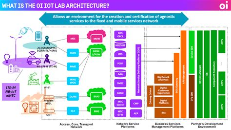 home lab network design 100 home lab network design netflow simulator network simulator diversity and excellence