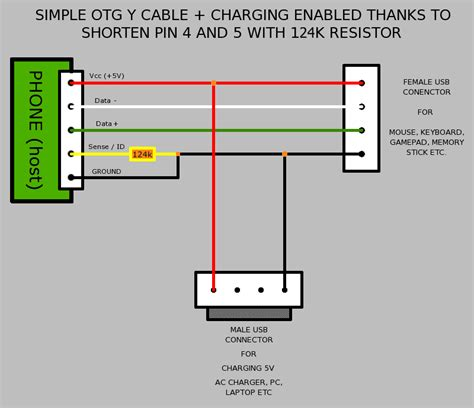 android usb resistor otg charging using usb aca accessory char android development and hacking