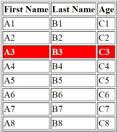 Javascript Change Selected Html Table Row Background Change Table Background Color