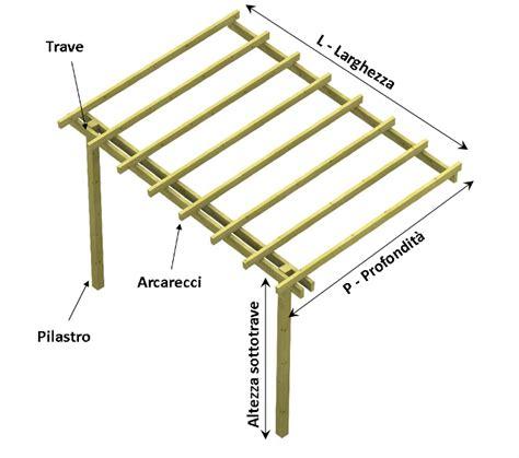 costruire una tettoia addossata tettoia copertura in legno doubleeasy economica addossata