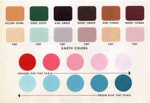 teal color chart steps to create your whole house color palette teal lime