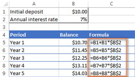 new year calculator compound interest formula and calculator for excel