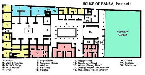 layout of a typical roman house roman house layout house of pansa pompeii arq