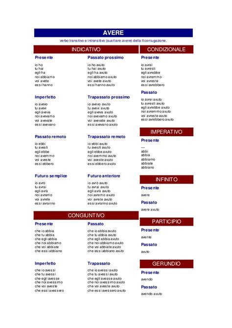tavola dei verbi essere e avere essere