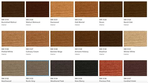 wood color chart wood floor stain colors chart hardwoods design best