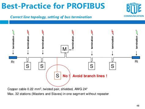 terminating resistor profibus profibus terminating resistor 28 images profibus connector 187 siemens pb connector e12315