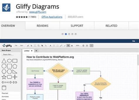 gliffy diagrams 21 invaluable chrome apps for users and web