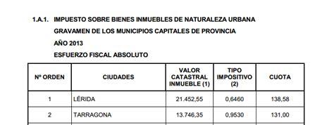 pago tributos madrid ayuntamiento de c 225 diz actualidad y noticias de c 225 diz