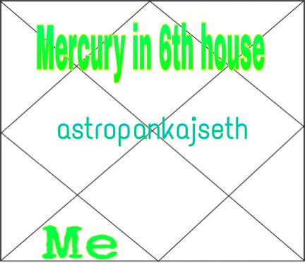 mercury in 1st house mercury in sixth house astro pankaj seth