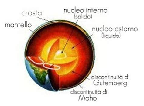 pianeta scienza struttura interna della terra