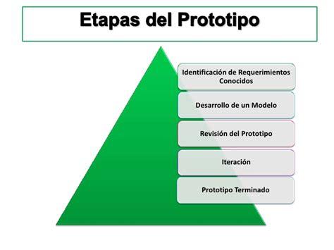 Formato Curriculum Vitae Europeo Espa Ol prototipo de curriculum prototipo de curriculum prototipo
